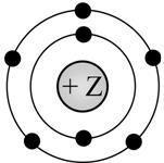 podghotovka-k-oge-po-khimii-stroieniie-atoma_2